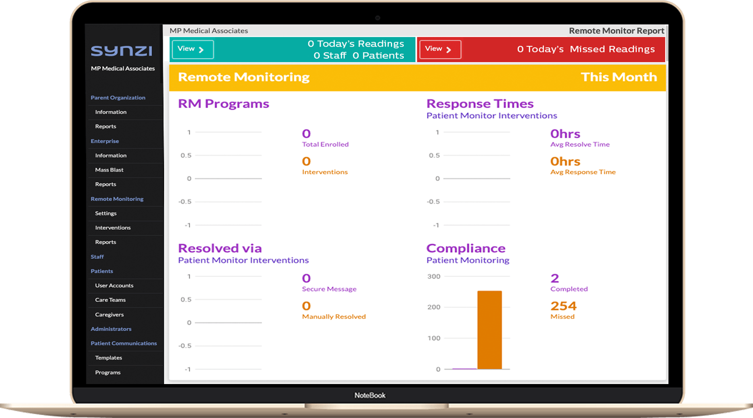 Monitors your at-risk patients on key vital signs and provides alerts which can reduce the risk of ER visits and rehospitalizations
